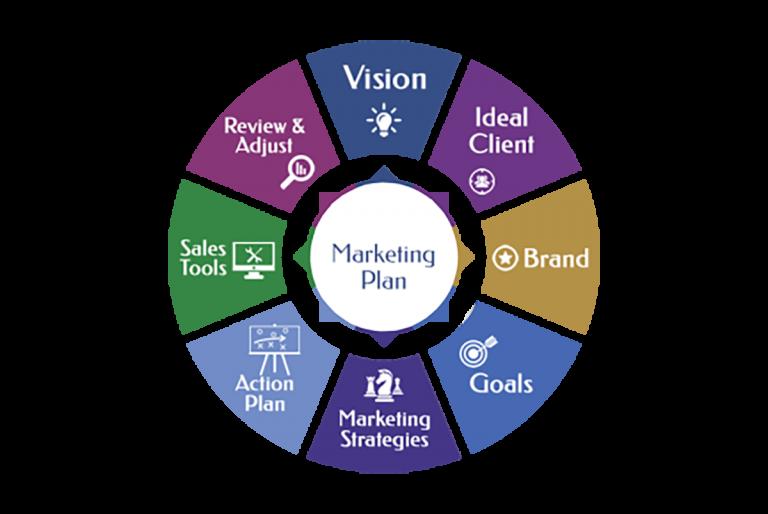 marketing-plan.2-300x300
